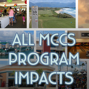 Current impacts on MCB Hawaii